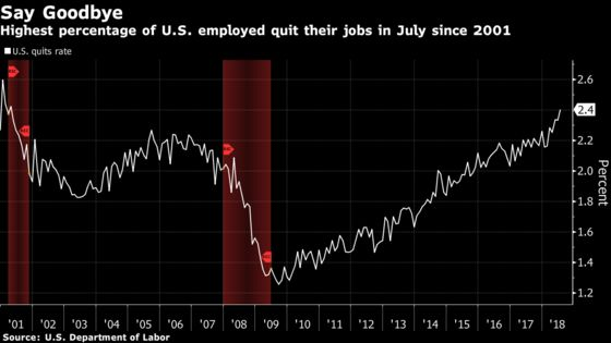 U.S. Job Openings Hit Record, Quit Rate Reaches 17-Year High