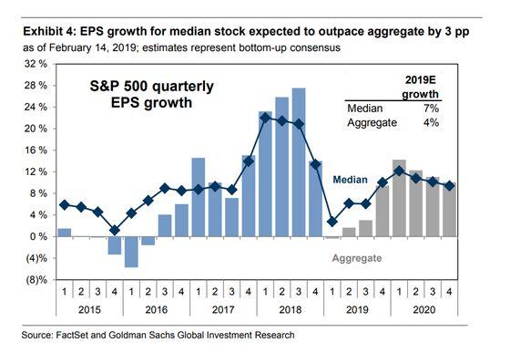 Goldman Sees Opportunity in U.S. Earnings' Apple-JPMorgan `Gap'