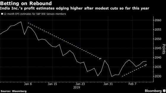 India's Top Broker Sees Earnings Reviving on Policy Changes