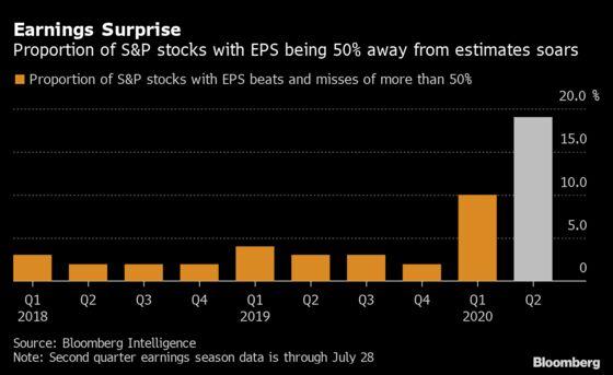 Stocks Rally, Dollar Falls on Dovish Fed Remarks: Markets Wrap