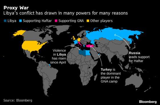 Arabs Flex Muscles and Talk as Erdogan Ups Ante in Libya's War