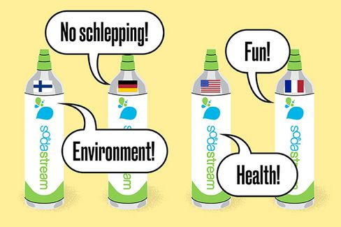 SodaStream Wants Americans to Be Healthier (and Germans to Schlep Less)