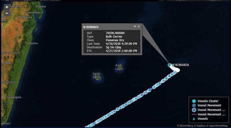 Движение судна N Bonanza