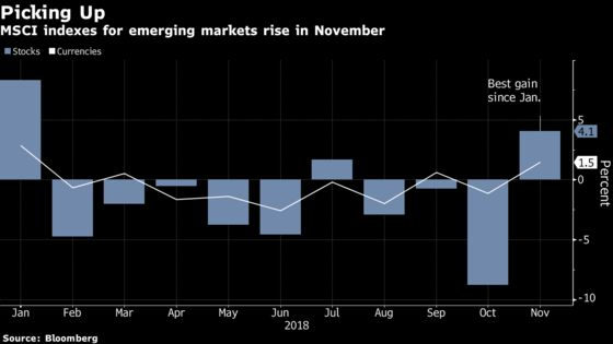 Trade Truce Offers Dose of Cheer for Emerging-Market Investors