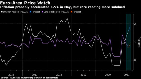 Take Two on U.S. Jobs to Show If Tepid Data Was a Blip: Eco Week
