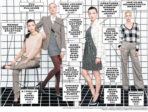 Retro Patterns for Your Office Wardrobe