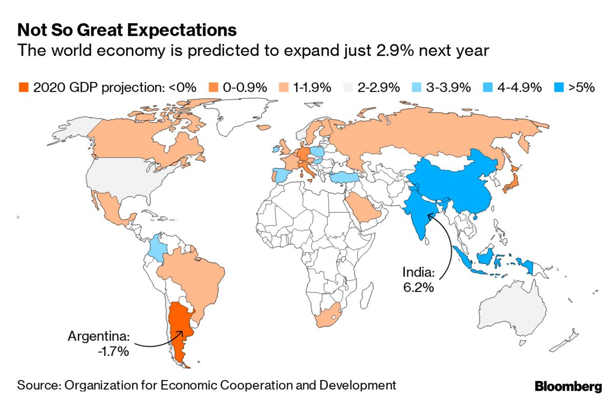 The World May Have a Bigger Problem Than a Potential Recession