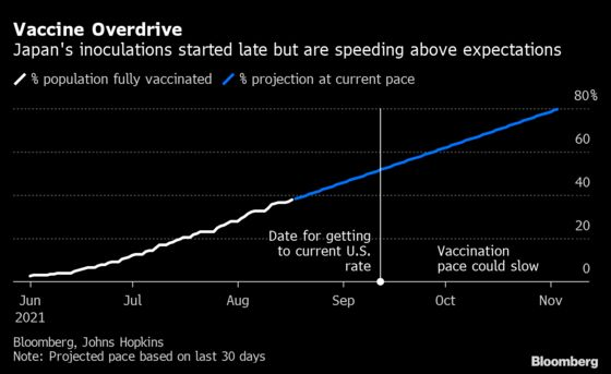 Japan's Faster Vaccine Rollout is Good News for the Economy