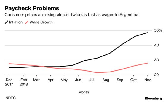 Argentina's Hot Summer of Packed Subways, More Theft And Floods