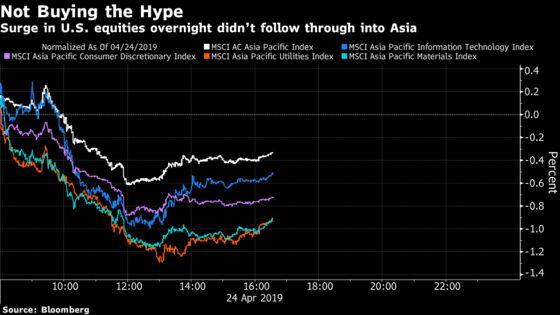 This Time Around, Asia Investors Aren't Buying the Tech Euphoria