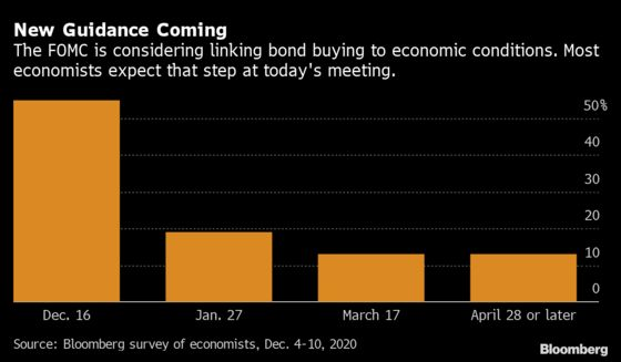 Fed Mulls Shift in Bond Buying Program: FOMC Decision-Day Guide