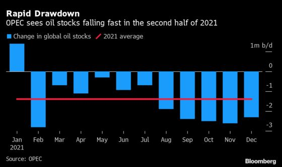 OPEC+ Boosts Output in July and Keeps Market Guessing Beyond