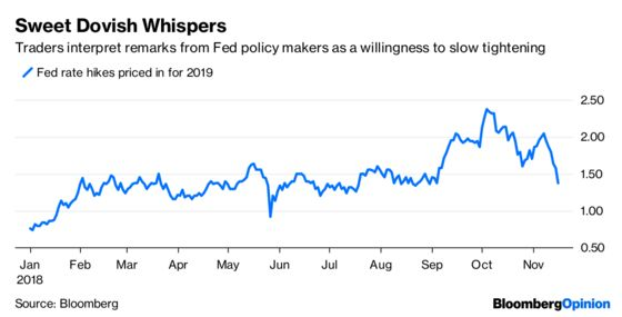 Bond Traders Hear What They Want to Hear in Fedspeak