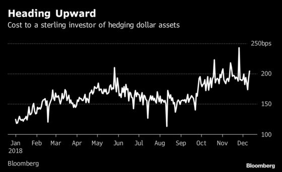 Brexit Adds to U.K. Credit Market Stress as Oxbridge Bonds Soar