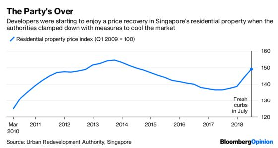 Singapore Home Prices Won't Pop Without More Migrants