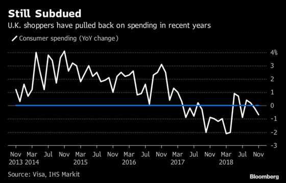 Europe's Retail Apocalypse Spreads to Online From Stores