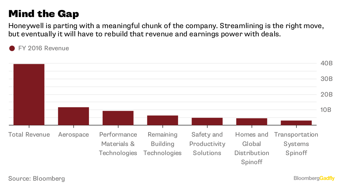 Immelt Who? Honeywell's Adamczyk Is Right for the Times