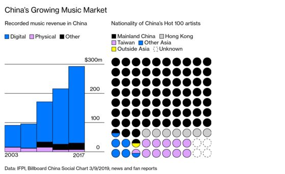 How the Danish Justin Bieber Made It Big in China
