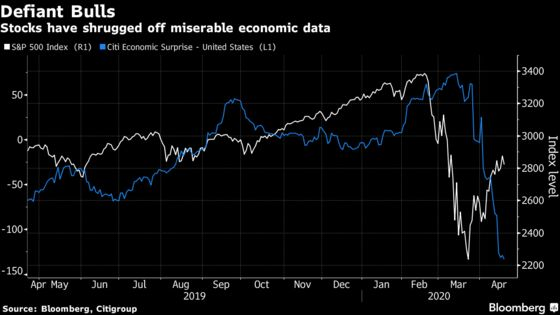 Stocks Are Finally Feeling the Fear That's Hitting Other Markets