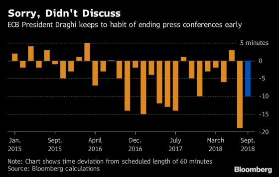 ECB Didn't Discuss Much as Clock Ticks on QE Decision