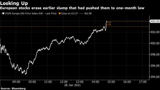 European Stocks Erase Loss as Short Covering Slows, Travel Jumps
