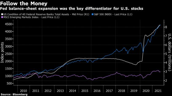 Goldman, BofA See Lost Decade Over for Emerging Markets