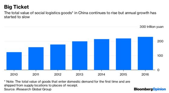 An Uber for Trucks Is Hitting Obstacles in China