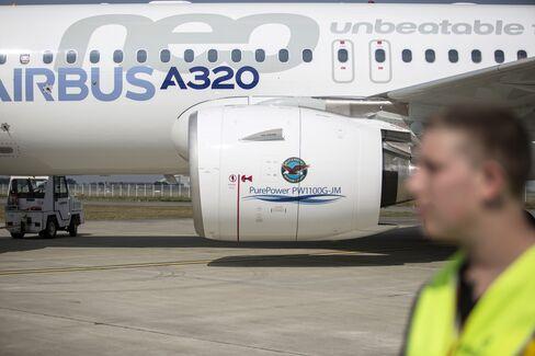 Airbus A320 Neo Aircraft