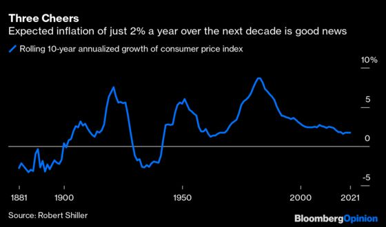 Inflation Is Just a Monster Under the Bed for Investors