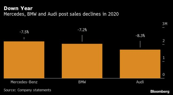 Mercedes and BMW's Dominance Wanes as Electric Brands Ascend