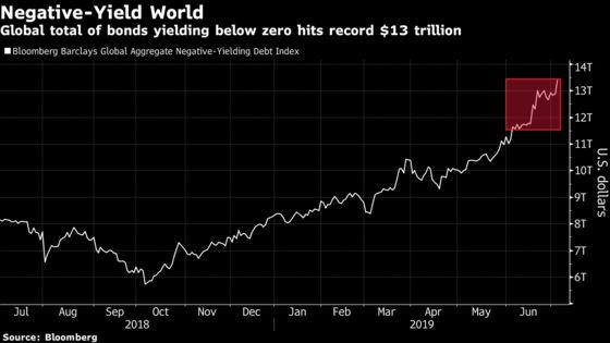 India Plans $10 Billion Global Bond Sale in October