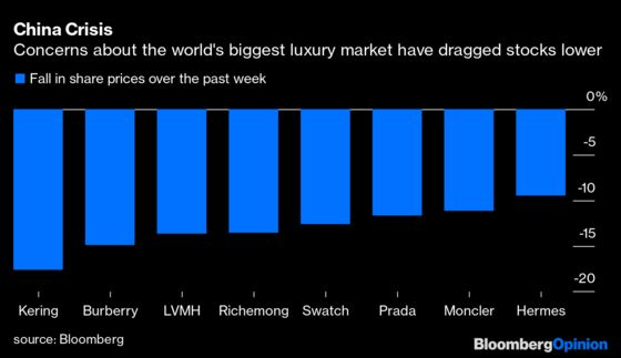 What Happens When China's Bling Binge Comes to an End?