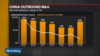 relates to China M&A Fell 18% in First Half, PwC Says