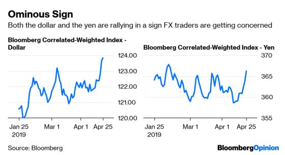 Something Has Spooked the Currency Markets