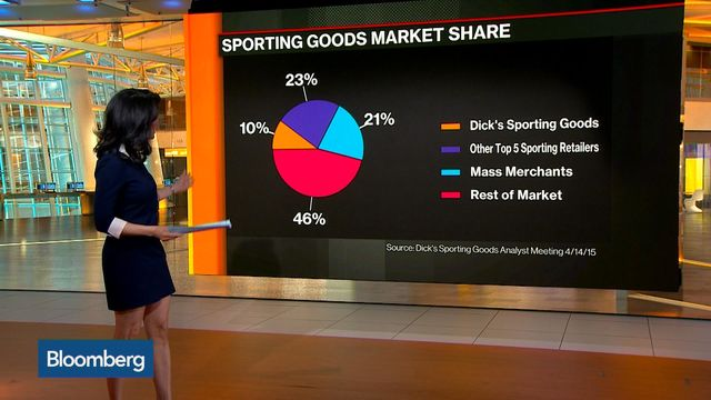 sporting goods industry The emergence of the sporting goods industry is closely linked with the growth of  organized sport teams, especially professional baseball although early.