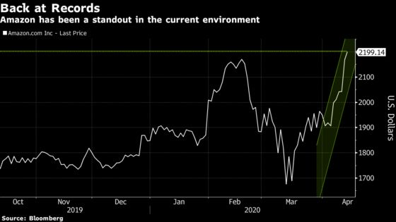 Amazon Returns to Record Levels Amid Pandemic Sales Boost
