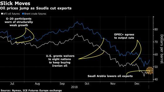 U.S. Stocks Rise as Treasuries Advance; Oil Surges: Markets Wrap