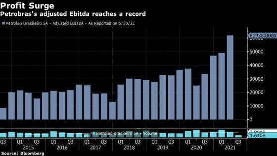Petrobras Surprises Rattled Investors With Record Profit