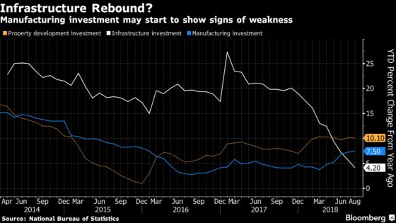 What to Watch in China GDP Report: Trade, Autos, Manufacturing