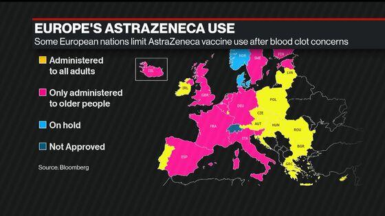 EU Fails to Find United Response to AstraZeneca Vaccine Risk