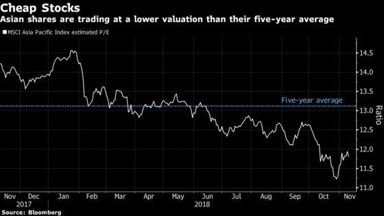 A Santa Rally and Stellar 2019: Allianz GI's Asia Stocks Calls