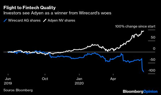 Wirecard Scandal Could Give Fintech a Bad Name