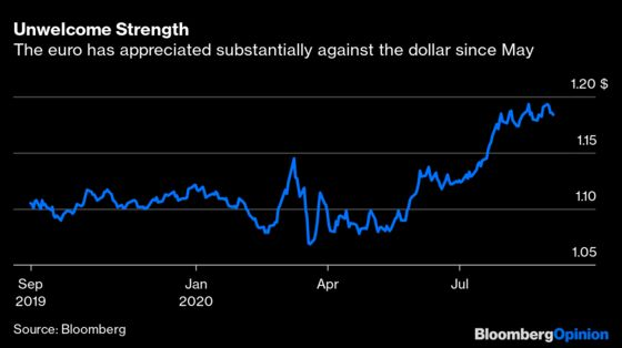 The ECB Needs Italy and Spain to Help Themselves