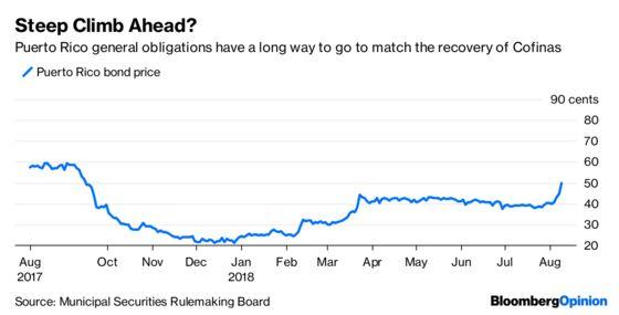 Puerto Rico's Biggest Bond Challenge Is Yet to Come
