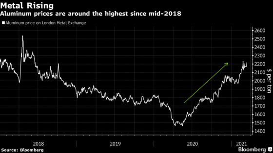 Biggest Aluminum Maker in Middle East Sees Prices Staying High