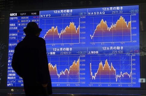Most Asian Stocks Gain as U.S. Jobs, Fed Comment Boost Optimism