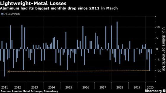 Reeling Aluminum Market Braces for Mining Giant Alcoa's Outlook