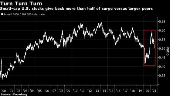 Stocks Slump as Virus Jitters Fuel Rush Into Bonds: Markets Wrap
