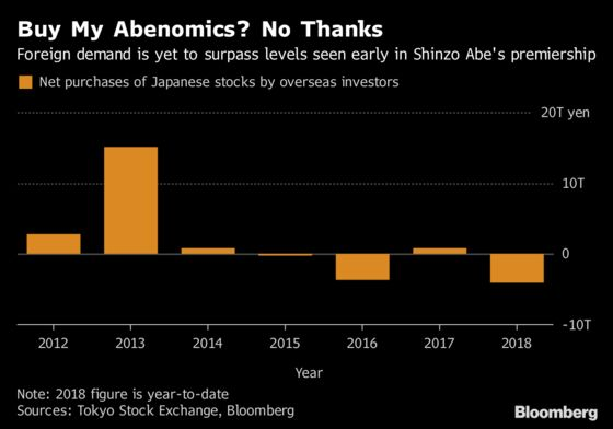 How Investors' Gloomy Take on Japan May Be Upended by Inflation