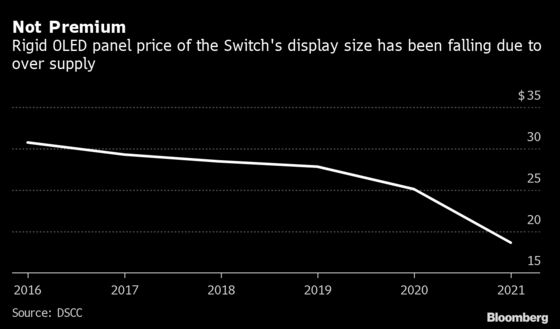 Nintendo Plans Switch Model With Bigger Samsung OLED Display